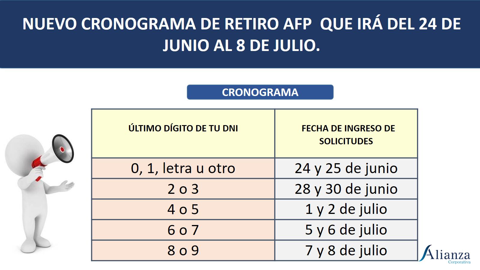 AFP: ¿CÓMO HACER EL RETIRO DE S/ 17,600 SI SE TE PASÓ LA FECHA ESTABLECIDA EN EL CRONOGRAMA?